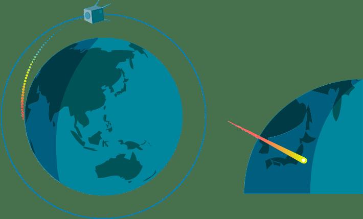 Süleyman Sönmez - Güneşin Tam İçinde P_05 Gökten Başımıza... Hayır Hayır! İnsan Yapımı Meteor Yağmuru | Sky Canvas Project Bilim ve Teknoloji  İnsan Yapımı Meteor Yıldız Kayması uzay Uydu Meteor Gösterisi Meteor Japon Olimpiyatları 2020