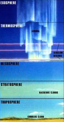 atmosfer 1  Atmosfer nasıl da üstümüzde ve nasıl da hiç dikkatimizi çekmiyor. Ozon tabakası ve küresel ısınma, arada bir iyonosfer sözlerini duysakta, şöyle ben bu işi iyi biliyorum diyen kaç kişi var aramızda? Haydi dürüst olalım da inceleyelim şu sayfayı :) <p>http://www.answers.com/topic/upper-atmosphere http://en.wikipedia.org/wiki/Earth%27s_atmosphere</p>     Atmosfer nasıl da üstümüzde ve nasıl da hiç dikkatimizi çekmiyor. Ozon tabakası ve küresel ısınma, arada bir iyonosfer sözlerini duysakta, şöyle ben bu işi iyi biliyorum diyen kaç kişi var aramızda? Haydi dürüst olalım da inceleyelim şu sayfayı :) <p>http://www.answers.com/topic/upper-atmosphere http://en.wikipedia.org/wiki/Earth%27s_atmosphere</p>
