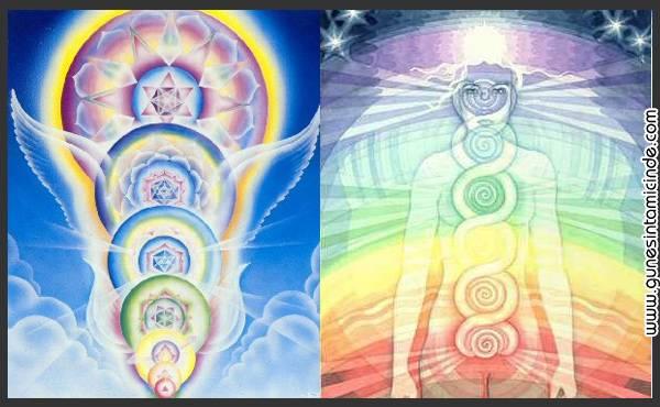 Süleyman Sönmez - Güneşin Tam İçinde chakras1 Avatar, Son Havabükücü'nün Sırları Çizgi Roman  Toprak Bükücü Toprak Tibet tai-chi-chuan Su Bükücü Su Sinema Savaş Last Airbender Kung fu Kirlian Hava Bükücü Hava dizi Dalai Lama Çizgi film Çakra Avatar Ateş Bükücü Ateş Anime
