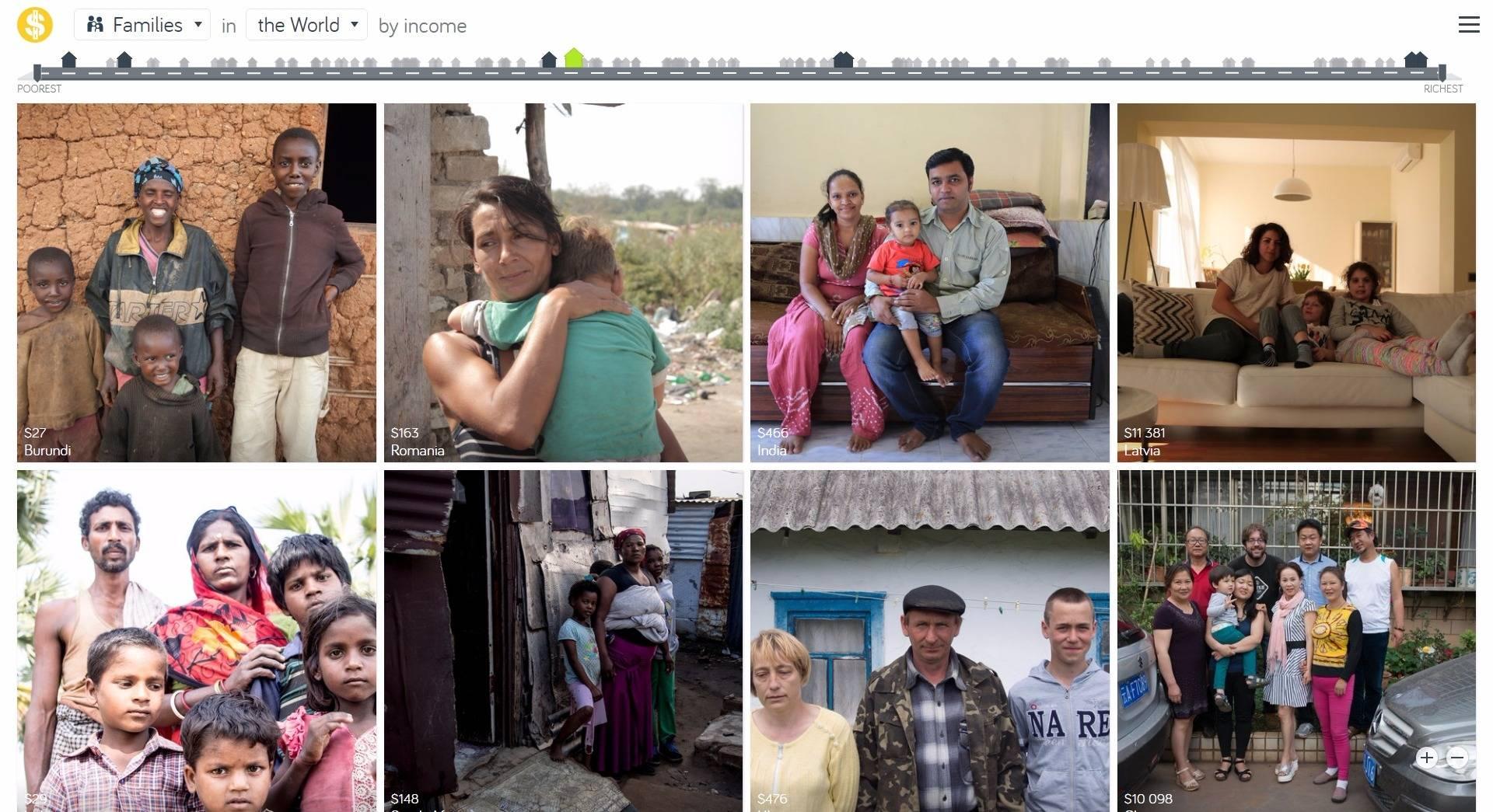 Photo of Dünya İnsanı Gerçekte Ne Hallerde Yaşıyor? | Dollar Street Projesi