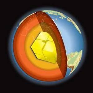 Süleyman Sönmez - Güneşin Tam İçinde dunyaninmerkezikup Dünyanın Merkezine 3 Boyutlu Yolculuk 3D Kitap Sinema-Dizi  Real D Real 3d Oyun macera Jules Verne Journey to the Center of the Earth film Dünyanın Merkezine Yolculuk 3D 3 boyutlu Film