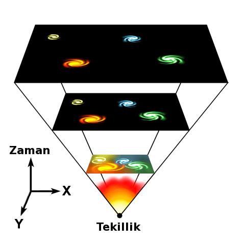 evreningenislemesi