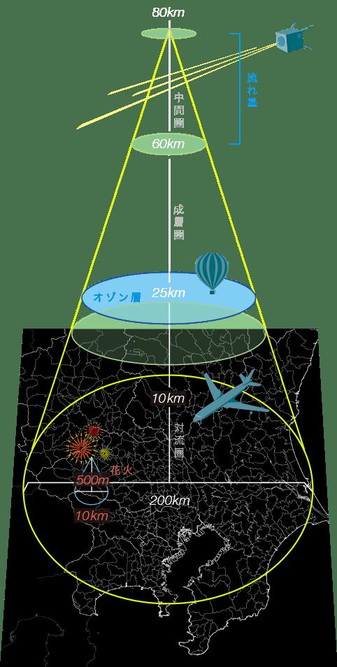 Süleyman Sönmez - Güneşin Tam İçinde P_05 Gökten Başımıza... Hayır Hayır! İnsan Yapımı Meteor Yağmuru | Sky Canvas Project Bilim ve Teknoloji  İnsan Yapımı Meteor Yıldız Kayması uzay Uydu Meteor Gösterisi Meteor Japon Olimpiyatları 2020   Süleyman Sönmez - Güneşin Tam İçinde global.star-ale.com-2016-05-24-08-45-32 Gökten Başımıza... Hayır Hayır! İnsan Yapımı Meteor Yağmuru | Sky Canvas Project Bilim ve Teknoloji  İnsan Yapımı Meteor Yıldız Kayması uzay Uydu Meteor Gösterisi Meteor Japon Olimpiyatları 2020   Süleyman Sönmez - Güneşin Tam İçinde global.star-ale.com-2016-05-24-08-42-30 Gökten Başımıza... Hayır Hayır! İnsan Yapımı Meteor Yağmuru | Sky Canvas Project Bilim ve Teknoloji  İnsan Yapımı Meteor Yıldız Kayması uzay Uydu Meteor Gösterisi Meteor Japon Olimpiyatları 2020   Süleyman Sönmez - Güneşin Tam İçinde global.star-ale.com-2016-05-24-08-43-13 Gökten Başımıza... Hayır Hayır! İnsan Yapımı Meteor Yağmuru | Sky Canvas Project Bilim ve Teknoloji  İnsan Yapımı Meteor Yıldız Kayması uzay Uydu Meteor Gösterisi Meteor Japon Olimpiyatları 2020   Süleyman Sönmez - Güneşin Tam İçinde map Gökten Başımıza... Hayır Hayır! İnsan Yapımı Meteor Yağmuru | Sky Canvas Project Bilim ve Teknoloji  İnsan Yapımı Meteor Yıldız Kayması uzay Uydu Meteor Gösterisi Meteor Japon Olimpiyatları 2020