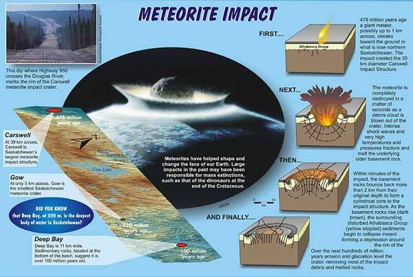 meteorcarpmasi.jpg