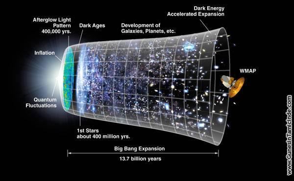 """uzayzamandanyapildiniz New Scientist dergisine göre bizler """"uzay-zaman""""dan oluşmuşuz. Yani uzayın ve zamanın bir şerit gibi bükülmesi sonucu uzay zaman düzlüğünde görülen biçimleriz. New Scientist dergisine göre bizler """"uzay-zaman""""dan oluşmuşuz. Yani uzayın ve zamanın bir şerit gibi bükülmesi sonucu uzay zaman düzlüğünde görülen biçimleriz."""