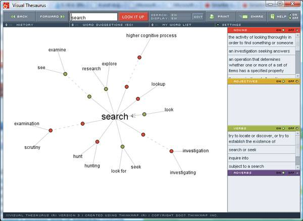 visualthesaurus